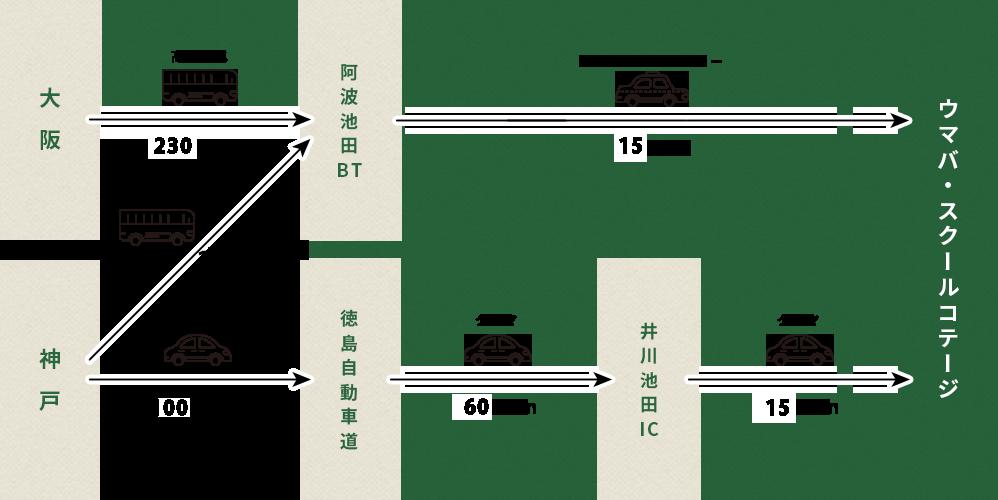 関西方面からの移動時間図